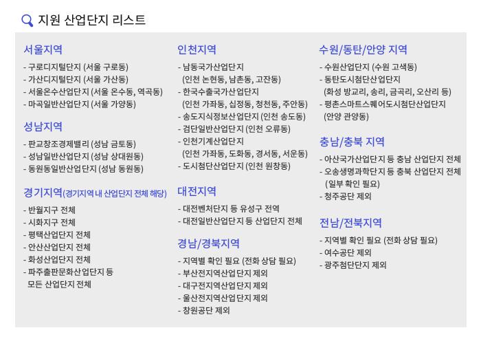 지원 산업단지 리스트